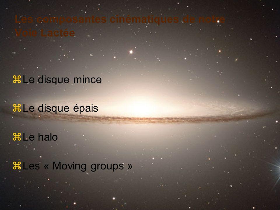 Les composantes cinématiques de notre Voie Lactée zLe disque mince zLe disque épais zLe halo zLes « Moving groups »