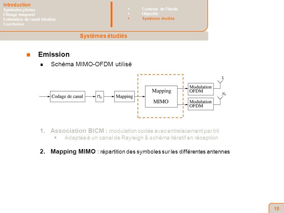 10 Emission Schéma MIMO-OFDM utilisé 1.Association BICM : modulation codée avec entrelacement par bit Adaptée à un canal de Rayleigh & schéma itératif en réception 2.Mapping MIMO : répartition des symboles sur les différentes antennes Systèmes étudiés Introduction Symboles pilotes Filtrage temporel Estimation de canal itérative Conclusion Contexte de l étude Objectifs Systèmes étudiés