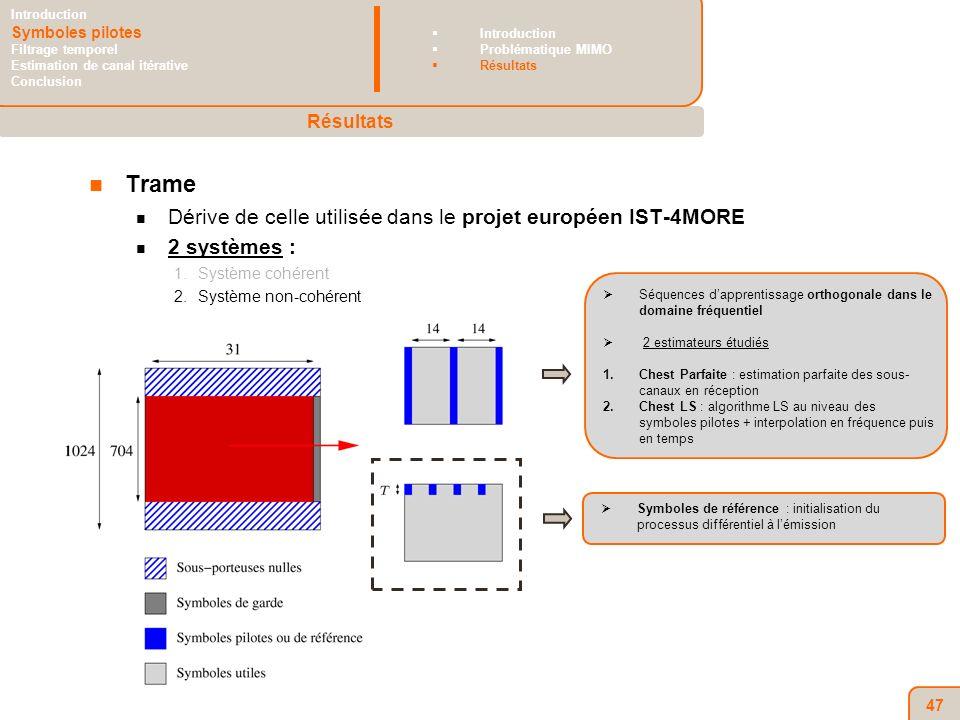 47 Trame Dérive de celle utilisée dans le projet européen IST-4MORE 2 systèmes : 1.Système cohérent 2.Système non-cohérent Séquences dapprentissage orthogonale dans le domaine fréquentiel 2 estimateurs étudiés 1.Chest Parfaite : estimation parfaite des sous- canaux en réception 2.Chest LS : algorithme LS au niveau des symboles pilotes + interpolation en fréquence puis en temps Symboles de référence : initialisation du processus différentiel à lémission Résultats Introduction Symboles pilotes Filtrage temporel Estimation de canal itérative Conclusion Introduction Problématique MIMO Résultats