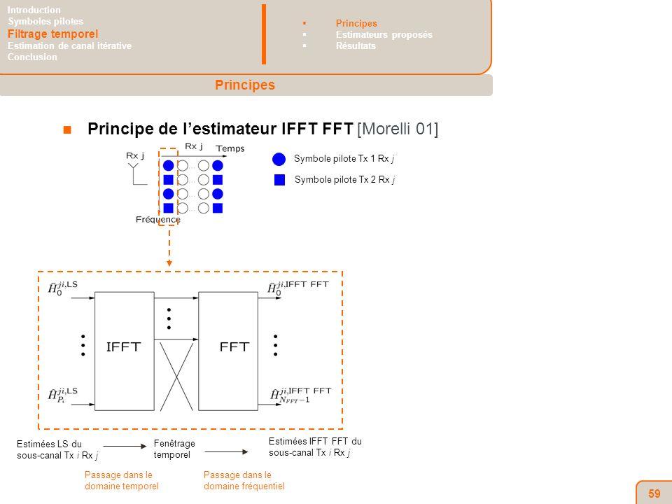 59 Principe de lestimateur IFFT FFT [Morelli 01] Estimées LS du sous-canal Tx i Rx j Passage dans le domaine temporel Fenêtrage temporel Estimées IFFT FFT du sous-canal Tx i Rx j Passage dans le domaine fréquentiel Principes Introduction Symboles pilotes Filtrage temporel Estimation de canal itérative Conclusion Principes Estimateurs proposés Résultats Symbole pilote Tx 1 Rx j Symbole pilote Tx 2 Rx j