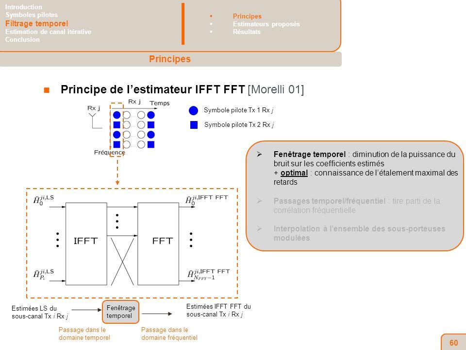 60 Principe de lestimateur IFFT FFT [Morelli 01] Estimées LS du sous-canal Tx i Rx j Passage dans le domaine temporel Fenêtrage temporel Estimées IFFT FFT du sous-canal Tx i Rx j Passage dans le domaine fréquentiel Fenêtrage temporel : diminution de la puissance du bruit sur les coefficients estimés + optimal : connaissance de létalement maximal des retards Passages temporel/fréquentiel : tire parti de la corrélation fréquentielle Interpolation à lensemble des sous-porteuses modulées Principes Introduction Symboles pilotes Filtrage temporel Estimation de canal itérative Conclusion Principes Estimateurs proposés Résultats Symbole pilote Tx 1 Rx j Symbole pilote Tx 2 Rx j