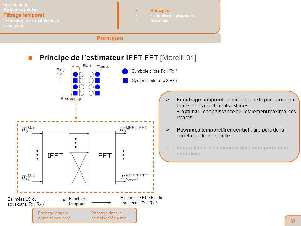 61 Principe de lestimateur IFFT FFT [Morelli 01] Estimées LS du sous-canal Tx i Rx j Passage dans le domaine temporel Fenêtrage temporel Estimées IFFT FFT du sous-canal Tx i Rx j Passage dans le domaine fréquentiel Fenêtrage temporel : diminution de la puissance du bruit sur les coefficients estimés + optimal : connaissance de létalement maximal des retards Passages temporel/fréquentiel : tire parti de la corrélation fréquentielle Interpolation à lensemble des sous-porteuses modulées Principes Introduction Symboles pilotes Filtrage temporel Estimation de canal itérative Conclusion Principes Estimateurs proposés Résultats Symbole pilote Tx 1 Rx j Symbole pilote Tx 2 Rx j