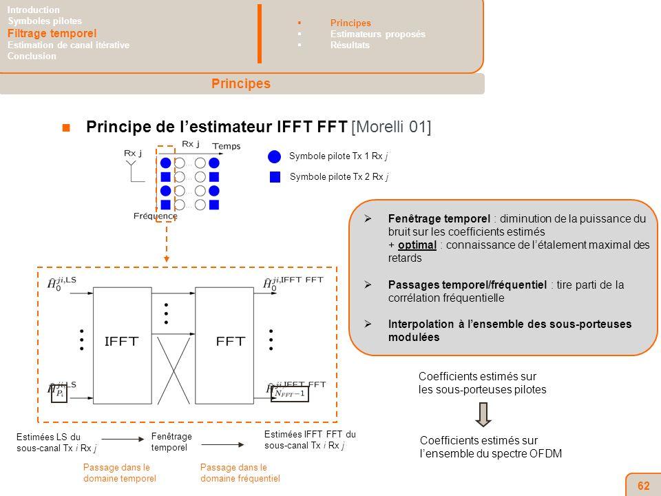 62 Principe de lestimateur IFFT FFT [Morelli 01] Estimées LS du sous-canal Tx i Rx j Passage dans le domaine temporel Fenêtrage temporel Estimées IFFT FFT du sous-canal Tx i Rx j Passage dans le domaine fréquentiel Fenêtrage temporel : diminution de la puissance du bruit sur les coefficients estimés + optimal : connaissance de létalement maximal des retards Passages temporel/fréquentiel : tire parti de la corrélation fréquentielle Interpolation à lensemble des sous-porteuses modulées Principes Introduction Symboles pilotes Filtrage temporel Estimation de canal itérative Conclusion Principes Estimateurs proposés Résultats Symbole pilote Tx 1 Rx j Symbole pilote Tx 2 Rx j Coefficients estimés sur les sous-porteuses pilotes Coefficients estimés sur lensemble du spectre OFDM