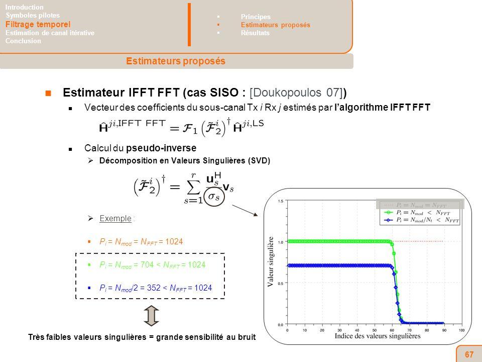 67 Estimateur IFFT FFT (cas SISO : [Doukopoulos 07]) Vecteur des coefficients du sous-canal Tx i Rx j estimés par lalgorithme IFFT FFT Calcul du pseudo-inverse Décomposition en Valeurs Singulières (SVD) Exemple : P i = N mod = N FFT = 1024 P i = N mod = 704 < N FFT = 1024 P i = N mod /2 = 352 < N FFT = 1024 Très faibles valeurs singulières = grande sensibilité au bruit Estimateurs proposés Introduction Symboles pilotes Filtrage temporel Estimation de canal itérative Conclusion Principes Estimateurs proposés Résultats