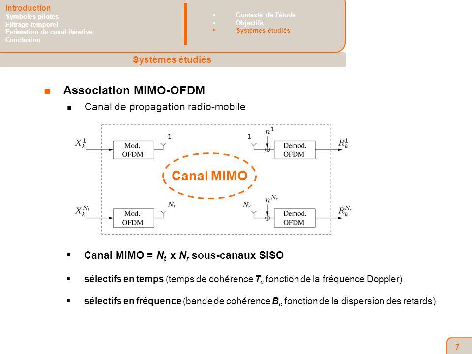 7 Association MIMO-OFDM Canal de propagation radio-mobile Canal MIMO = N t x N r sous-canaux SISO sélectifs en temps (temps de cohérence T c fonction de la fréquence Doppler) sélectifs en fréquence (bande de cohérence B c fonction de la dispersion des retards) Canal MIMO Systèmes étudiés Introduction Symboles pilotes Filtrage temporel Estimation de canal itérative Conclusion Contexte de l étude Objectifs Systèmes étudiés