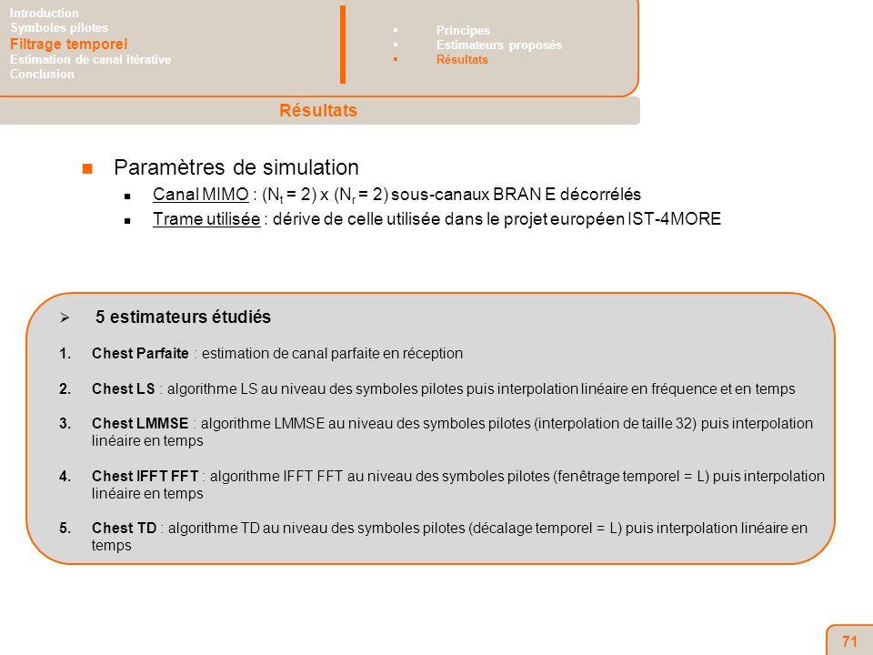 71 Paramètres de simulation Canal MIMO : (N t = 2) x (N r = 2) sous-canaux BRAN E décorrélés Trame utilisée : dérive de celle utilisée dans le projet européen IST-4MORE 5 estimateurs étudiés 1.Chest Parfaite : estimation de canal parfaite en réception 2.Chest LS : algorithme LS au niveau des symboles pilotes puis interpolation linéaire en fréquence et en temps 3.Chest LMMSE : algorithme LMMSE au niveau des symboles pilotes (interpolation de taille 32) puis interpolation linéaire en temps 4.Chest IFFT FFT : algorithme IFFT FFT au niveau des symboles pilotes (fenêtrage temporel = L) puis interpolation linéaire en temps 5.Chest TD : algorithme TD au niveau des symboles pilotes (décalage temporel = L) puis interpolation linéaire en temps Résultats Introduction Symboles pilotes Filtrage temporel Estimation de canal itérative Conclusion Principes Estimateurs proposés Résultats