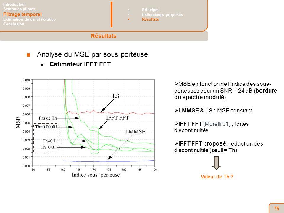 75 Analyse du MSE par sous-porteuse Estimateur IFFT FFT MSE en fonction de lindice des sous- porteuses pour un SNR = 24 dB (bordure du spectre modulé) LMMSE & LS : MSE constant IFFT FFT [Morelli 01] : fortes discontinuités IFFT FFT proposé : réduction des discontinuités (seuil = Th) Valeur de Th .