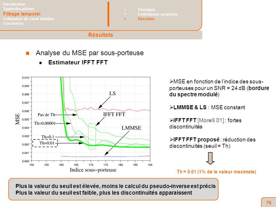 76 Analyse du MSE par sous-porteuse Estimateur IFFT FFT MSE en fonction de lindice des sous- porteuses pour un SNR = 24 dB (bordure du spectre modulé) LMMSE & LS : MSE constant IFFT FFT [Morelli 01] : fortes discontinuités IFFT FFT proposé : réduction des discontinuités (seuil = Th) Plus la valeur du seuil est élevée, moins le calcul du pseudo-inverse est précis Plus la valeur du seuil est faible, plus les discontinuités apparaissent Th = 0.01 (1% de la valeur maximale) Résultats Introduction Symboles pilotes Filtrage temporel Estimation de canal itérative Conclusion Principes Estimateurs proposés Résultats