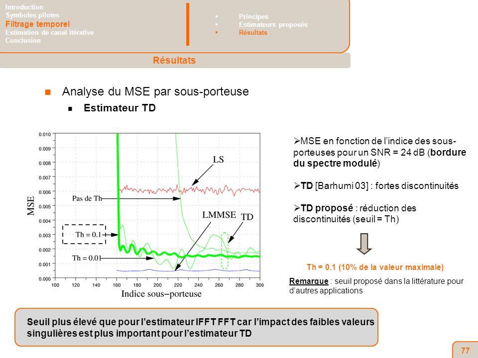 77 Analyse du MSE par sous-porteuse Estimateur TD MSE en fonction de lindice des sous- porteuses pour un SNR = 24 dB (bordure du spectre modulé) TD [Barhumi 03] : fortes discontinuités TD proposé : réduction des discontinuités (seuil = Th) Seuil plus élevé que pour lestimateur IFFT FFT car limpact des faibles valeurs singulières est plus important pour lestimateur TD Th = 0.1 (10% de la valeur maximale) Résultats Introduction Symboles pilotes Filtrage temporel Estimation de canal itérative Conclusion Principes Estimateurs proposés Résultats Remarque : seuil proposé dans la littérature pour dautres applications
