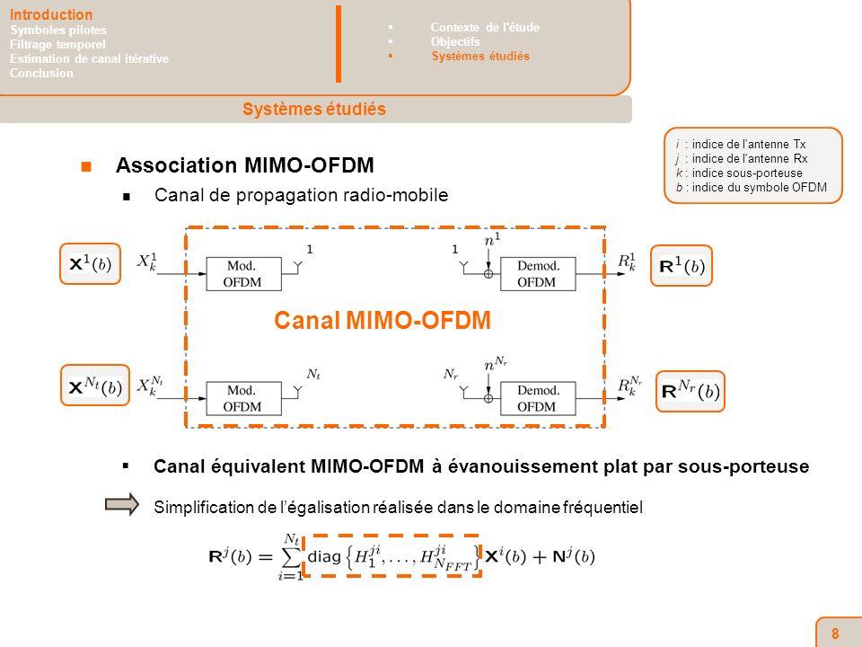 8 Association MIMO-OFDM Canal de propagation radio-mobile Canal équivalent MIMO-OFDM à évanouissement plat par sous-porteuse Simplification de légalisation réalisée dans le domaine fréquentiel Canal MIMO-OFDM i : indice de l antenne Tx j : indice de l antenne Rx k : indice sous-porteuse b : indice du symbole OFDM Systèmes étudiés Introduction Symboles pilotes Filtrage temporel Estimation de canal itérative Conclusion Contexte de l étude Objectifs Systèmes étudiés