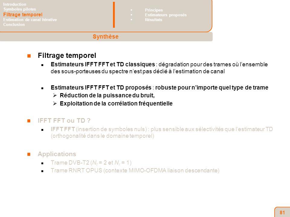 81 Filtrage temporel Estimateurs IFFT FFT et TD classiques : dégradation pour des trames où lensemble des sous-porteuses du spectre nest pas dédié à lestimation de canal Estimateurs IFFT FFT et TD proposés : robuste pour nimporte quel type de trame Réduction de la puissance du bruit, Exploitation de la corrélation fréquentielle IFFT FFT ou TD .