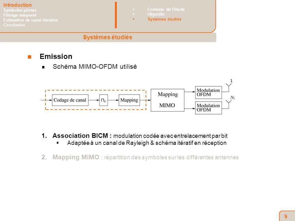 9 Emission Schéma MIMO-OFDM utilisé 1.Association BICM : modulation codée avec entrelacement par bit Adaptée à un canal de Rayleigh & schéma itératif en réception 2.Mapping MIMO : répartition des symboles sur les différentes antennes Systèmes étudiés Introduction Symboles pilotes Filtrage temporel Estimation de canal itérative Conclusion Contexte de l étude Objectifs Systèmes étudiés