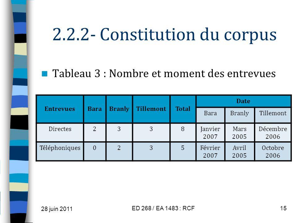 2.2.2- Constitution du corpus Tableau 3 : Nombre et moment des entrevues 28 juin 2011 ED 268 / EA 1483 : RCF15 EntrevuesBaraBranlyTillemontTotal Date