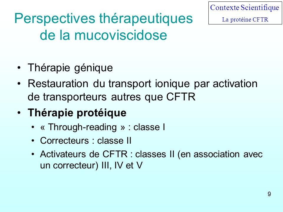 Perspectives thérapeutiques de la mucoviscidose Thérapie génique Restauration du transport ionique par activation de transporteurs autres que CFTR Thé