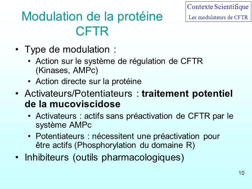 Modulation de la protéine CFTR Type de modulation : Action sur le système de régulation de CFTR (Kinases, AMPc) Action directe sur la protéine Activat