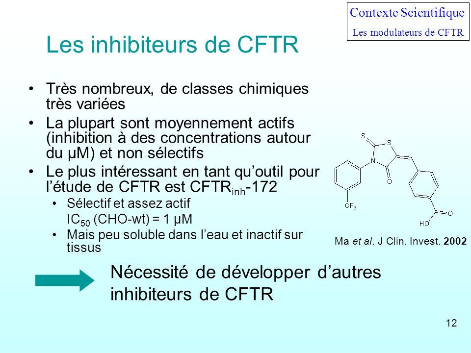 Les inhibiteurs de CFTR Très nombreux, de classes chimiques très variées La plupart sont moyennement actifs (inhibition à des concentrations autour du