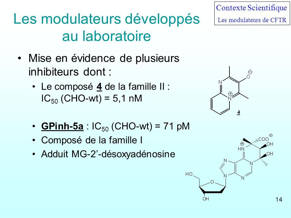 Les modulateurs développés au laboratoire Mise en évidence de plusieurs inhibiteurs dont : Le composé 4 de la famille II : IC 50 (CHO-wt) = 5,1 nM GPi