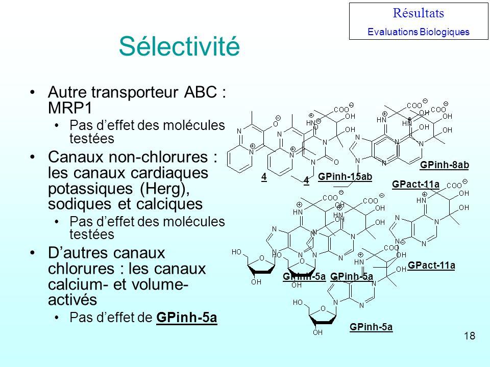 Sélectivité Autre transporteur ABC : MRP1 Pas deffet des molécules testées Canaux non-chlorures : les canaux cardiaques potassiques (Herg), sodiques e