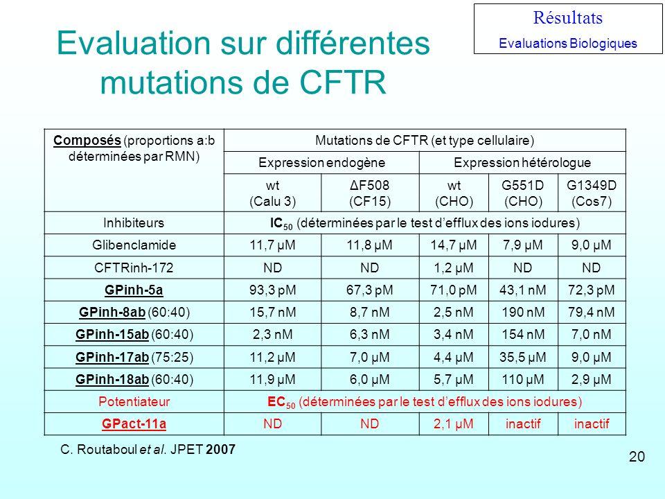 Evaluation sur différentes mutations de CFTR Composés (proportions a:b déterminées par RMN) Mutations de CFTR (et type cellulaire) Expression endogène