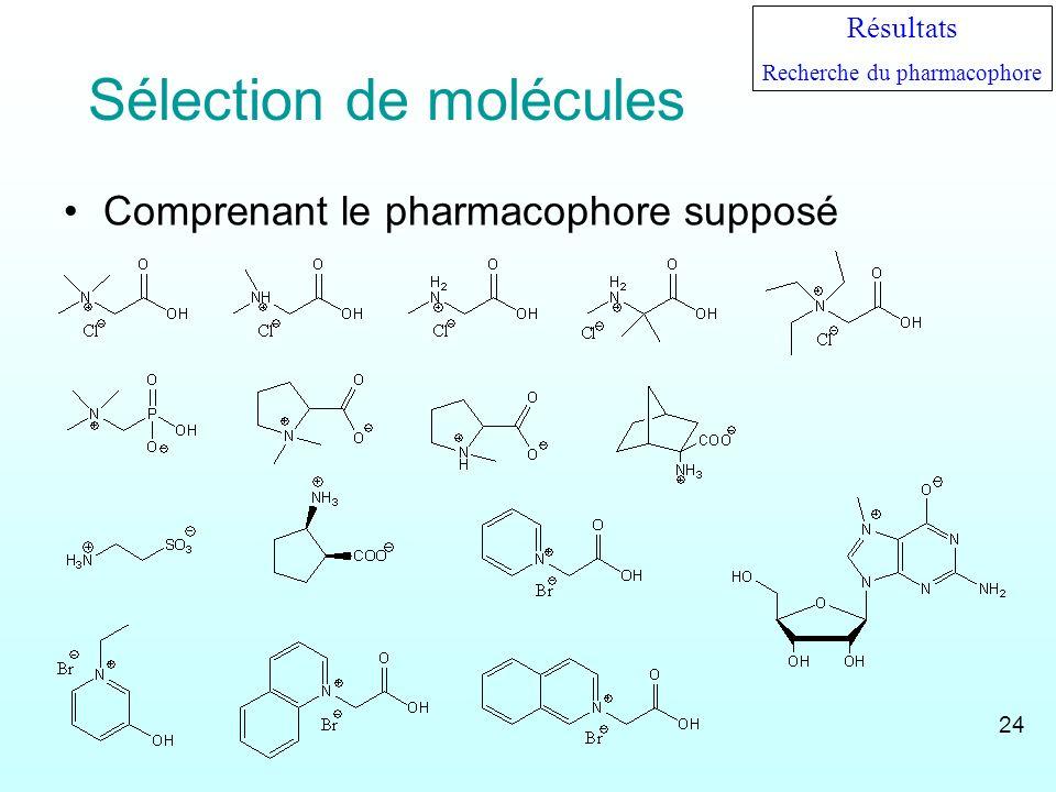 Sélection de molécules Comprenant le pharmacophore supposé Résultats Recherche du pharmacophore 24