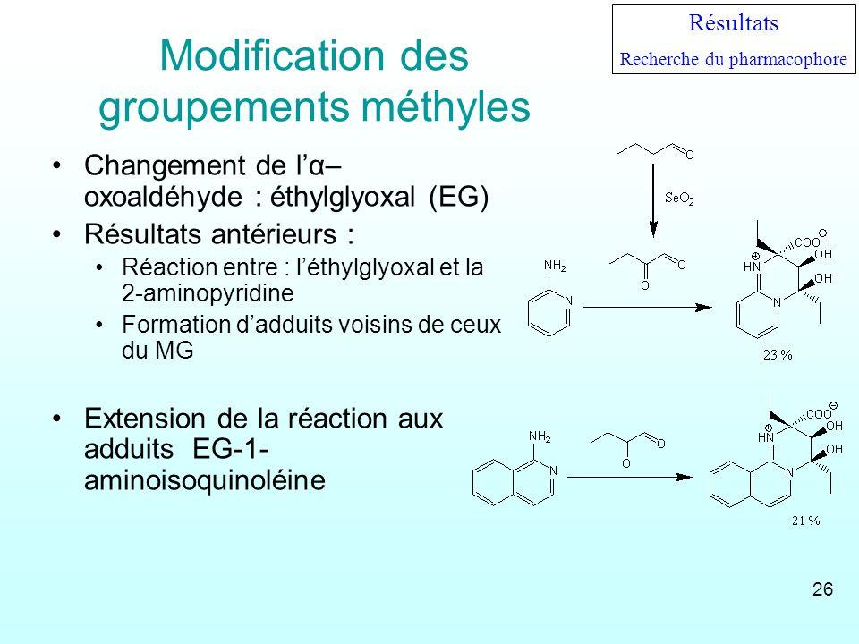 Modification des groupements méthyles Changement de lα– oxoaldéhyde : éthylglyoxal (EG) Résultats antérieurs : Réaction entre : léthylglyoxal et la 2-