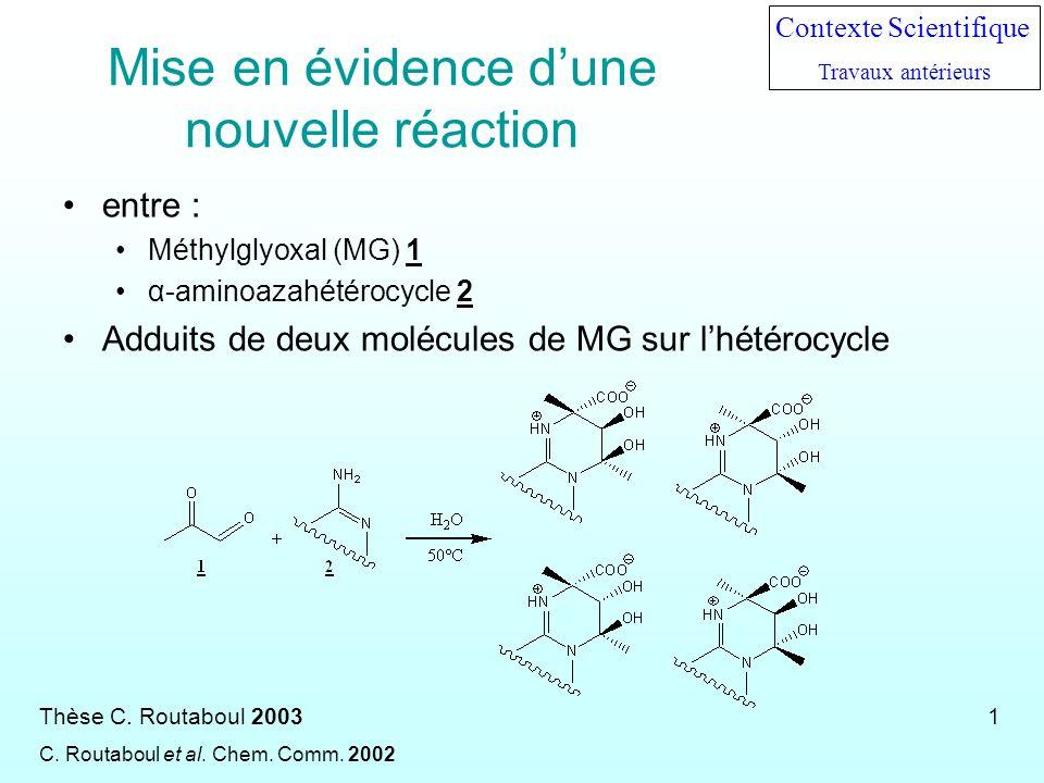 Mise en évidence dune nouvelle réaction entre : Méthylglyoxal (MG) 1 α-aminoazahétérocycle 2 Adduits de deux molécules de MG sur lhétérocycle Contexte