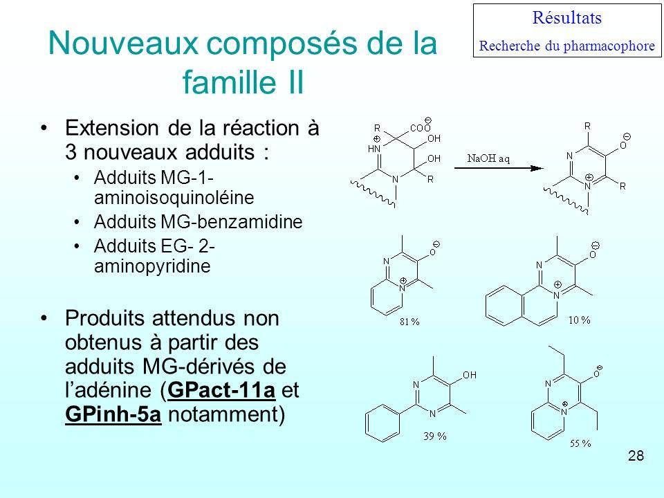 Nouveaux composés de la famille II Extension de la réaction à 3 nouveaux adduits : Adduits MG-1- aminoisoquinoléine Adduits MG-benzamidine Adduits EG-