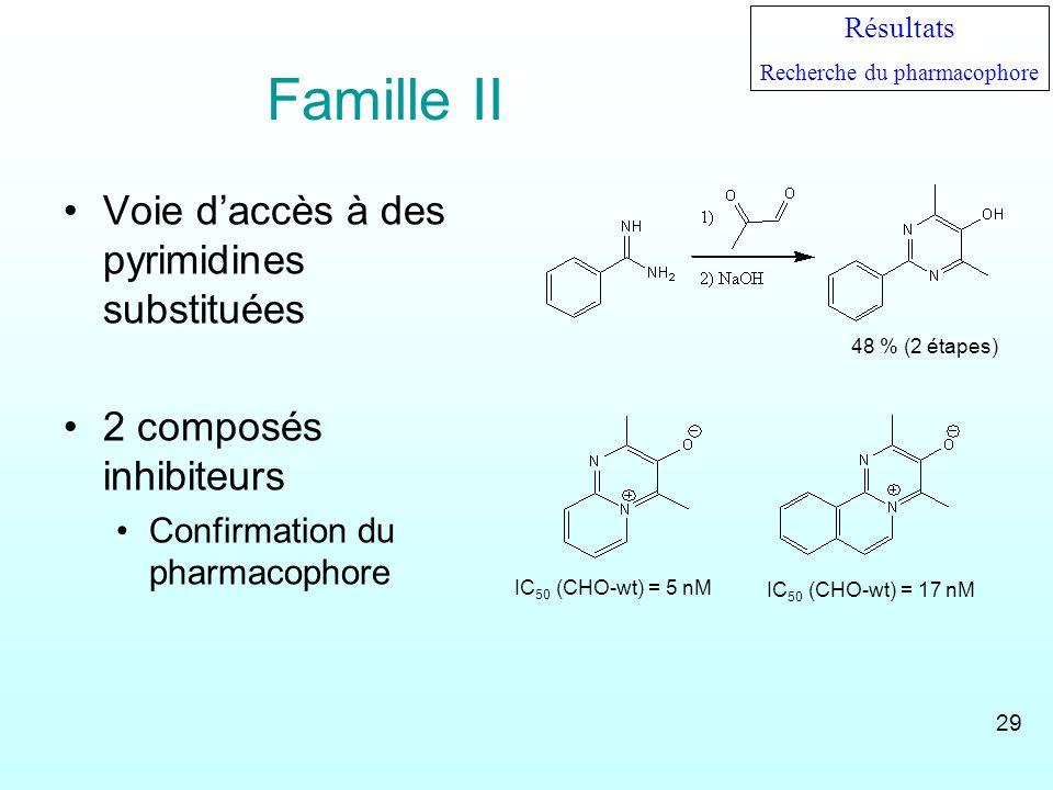 Famille II Voie daccès à des pyrimidines substituées 2 composés inhibiteurs Confirmation du pharmacophore IC 50 (CHO-wt) = 17 nM IC 50 (CHO-wt) = 5 nM