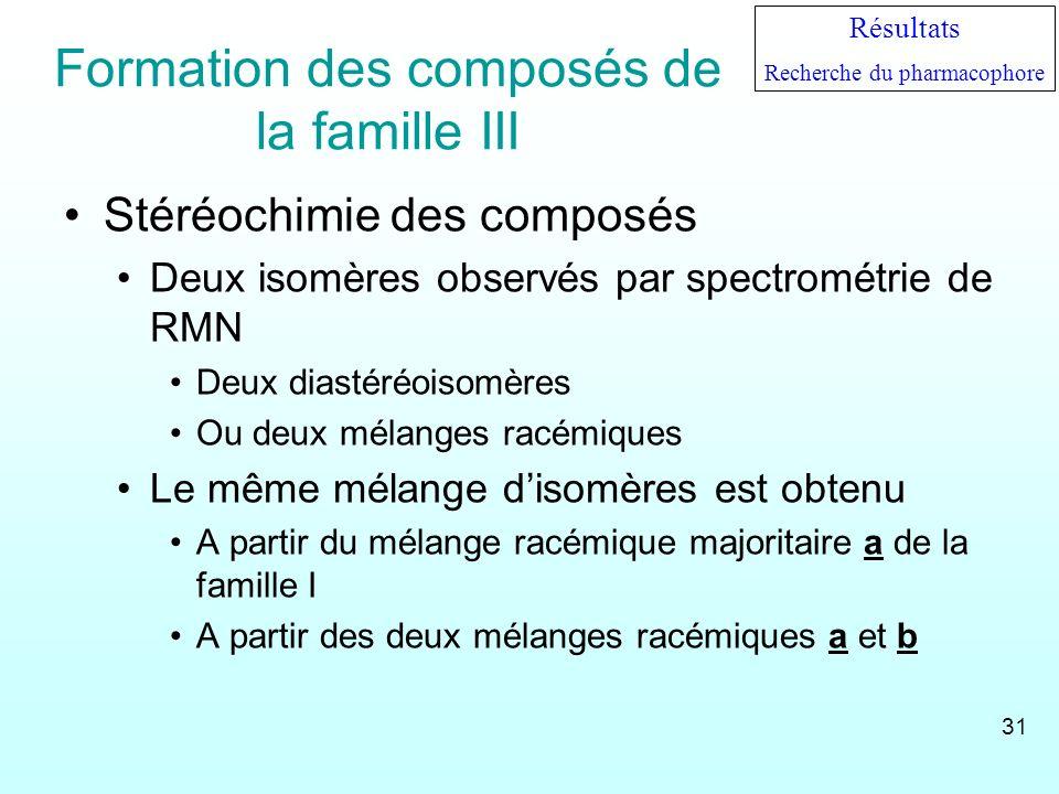Formation des composés de la famille III Stéréochimie des composés Deux isomères observés par spectrométrie de RMN Deux diastéréoisomères Ou deux méla