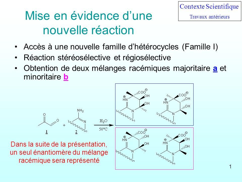 Réactivité en milieu basique Adduits MG-2-aminopyridine 3 Formation : 2-aminopyridine de départ 5 Nouveau composé 4 (famille II) issu de trois réactions en une seule étape : Décarboxylation Déshydratation Oxydation Contexte Scientifique Travaux antérieurs 81 % 2