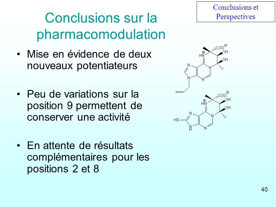 Conclusions sur la pharmacomodulation Mise en évidence de deux nouveaux potentiateurs Peu de variations sur la position 9 permettent de conserver une