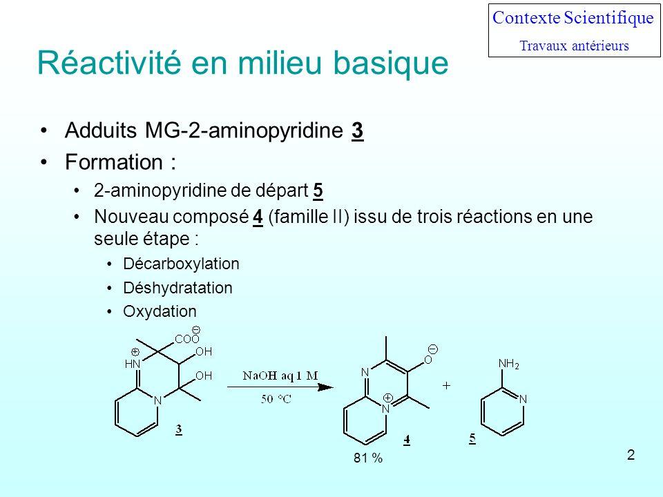 Réactivité en milieu basique Adduits MG-2-aminopyridine 3 Formation : 2-aminopyridine de départ 5 Nouveau composé 4 (famille II) issu de trois réactio