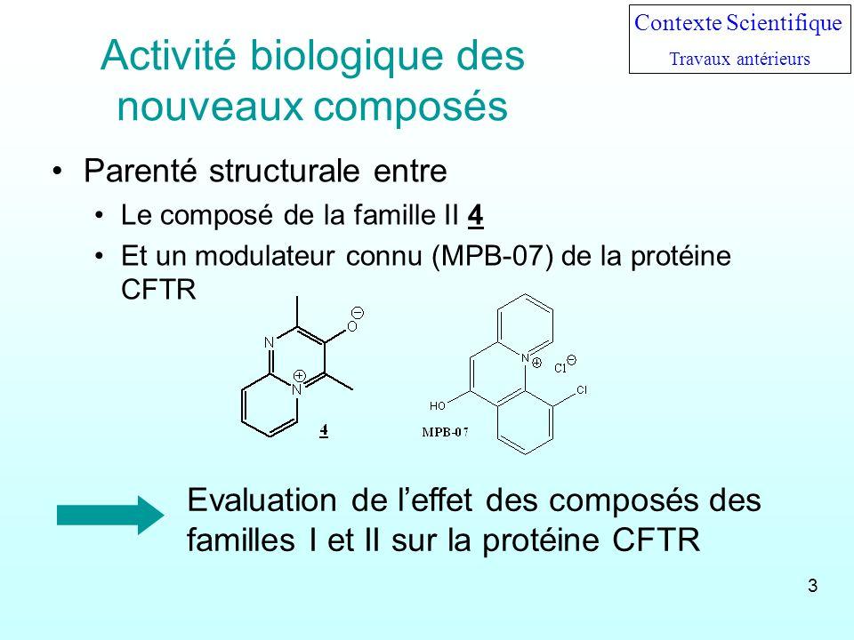 Les inhibiteurs de CFTR Très nombreux, de classes chimiques très variées La plupart sont moyennement actifs (inhibition à des concentrations autour du µM) et non sélectifs Le plus intéressant en tant quoutil pour létude de CFTR est CFTR inh -172 Sélectif et assez actif IC 50 (CHO-wt) = 1 µM Mais peu soluble dans leau et inactif sur tissus Contexte Scientifique Les modulateurs de CFTR Nécessité de développer dautres inhibiteurs de CFTR Ma et al.