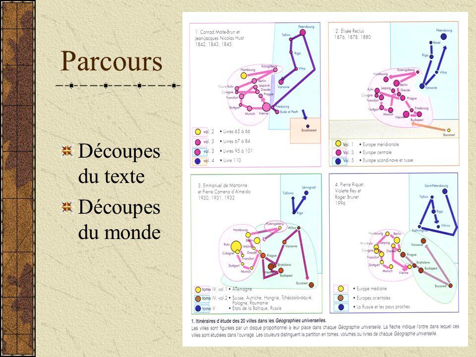 Parcours Découpes du texte Découpes du monde