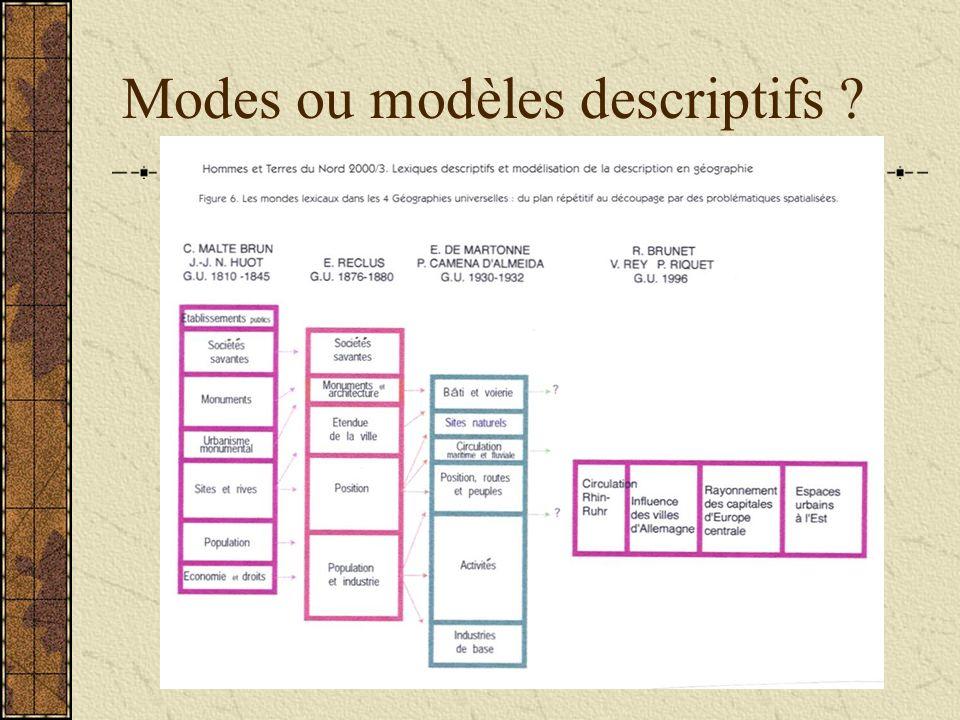 Modes ou modèles descriptifs ?