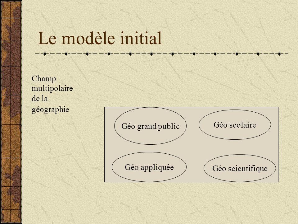 Le modèle initial Champ multipolaire de la géographie Géo grand public Géo scolaire Géo scientifique Géo appliquée
