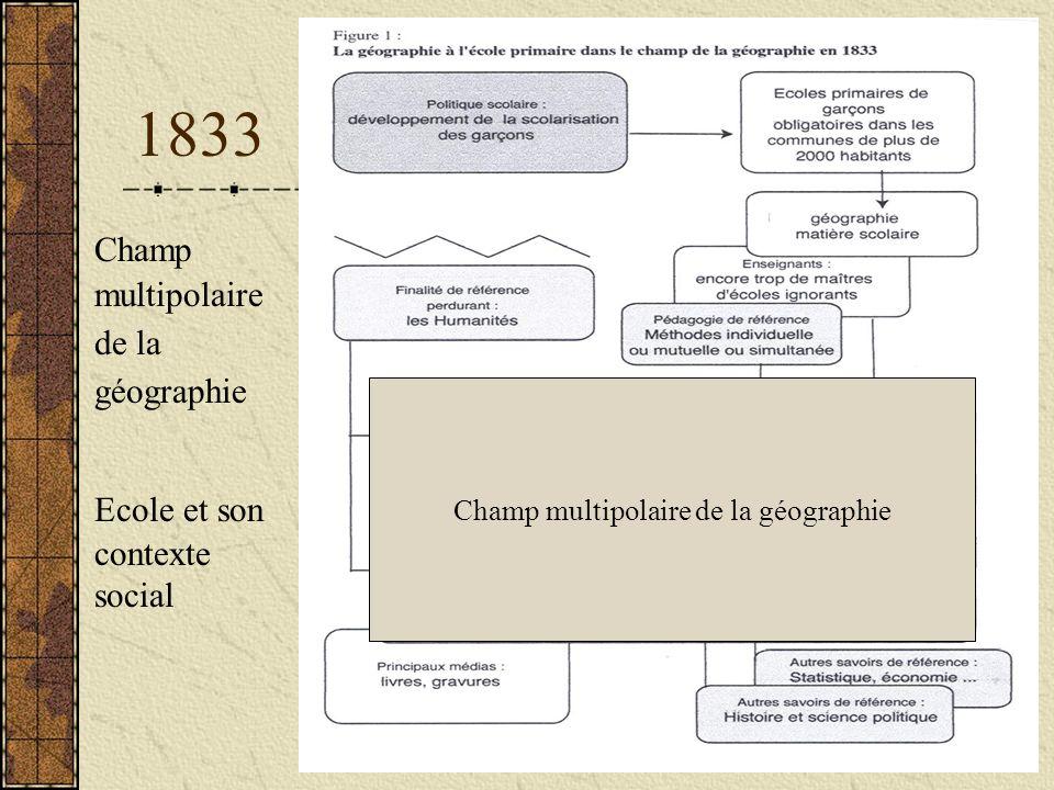 1833 Champ multipolaire de la géographie Ecole et son contexte social Champ multipolaire de la géographie