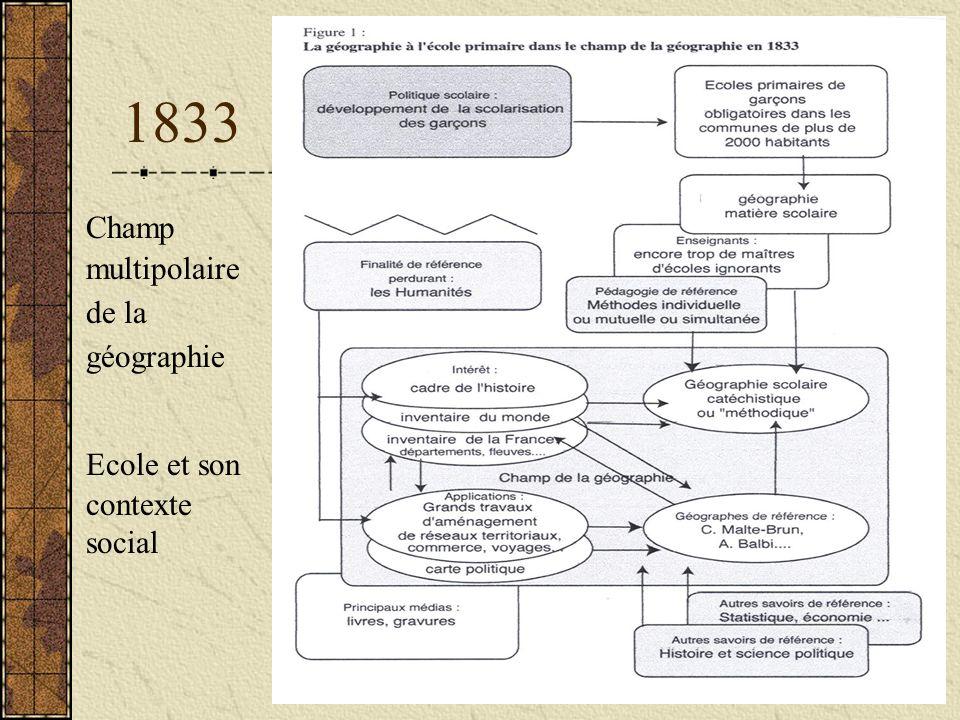 1833 Champ multipolaire de la géographie Ecole et son contexte social