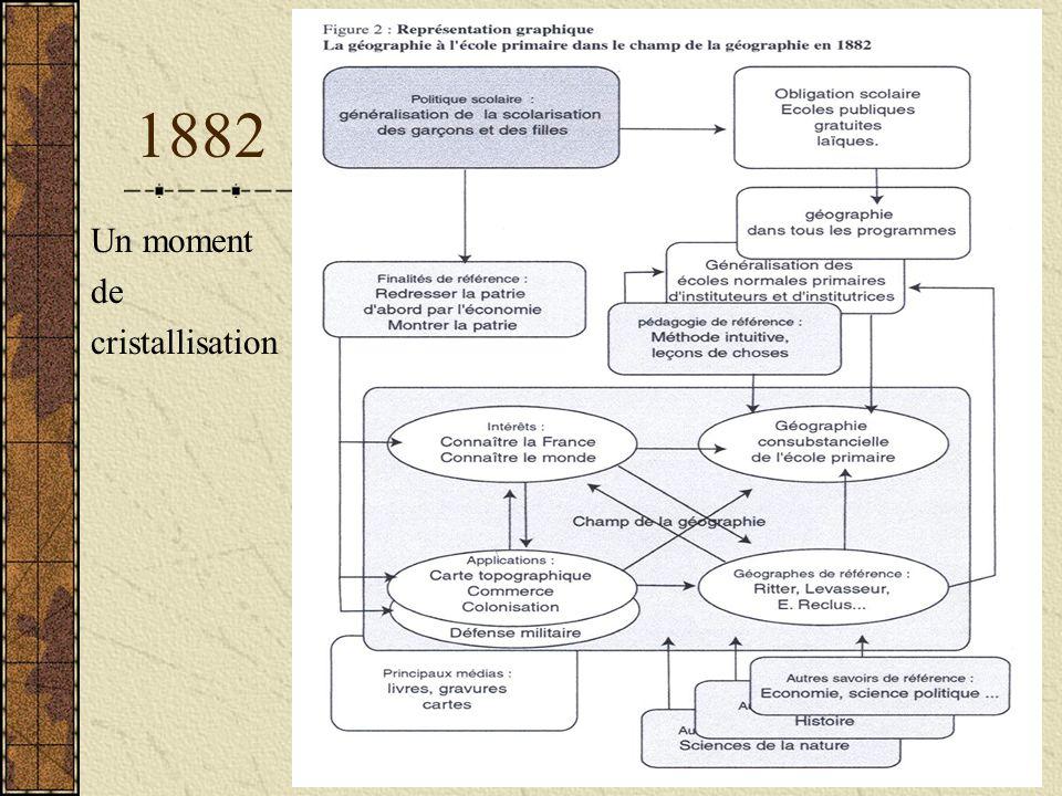 1882 Un moment de cristallisation