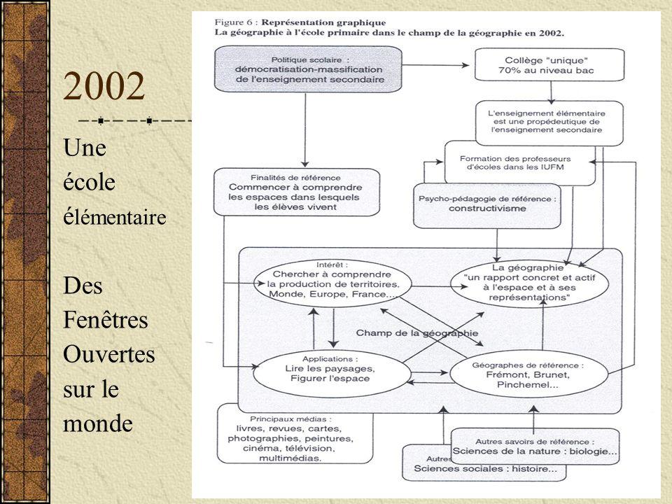 2002 Une école é lémentaire Des Fenêtres Ouvertes sur le monde