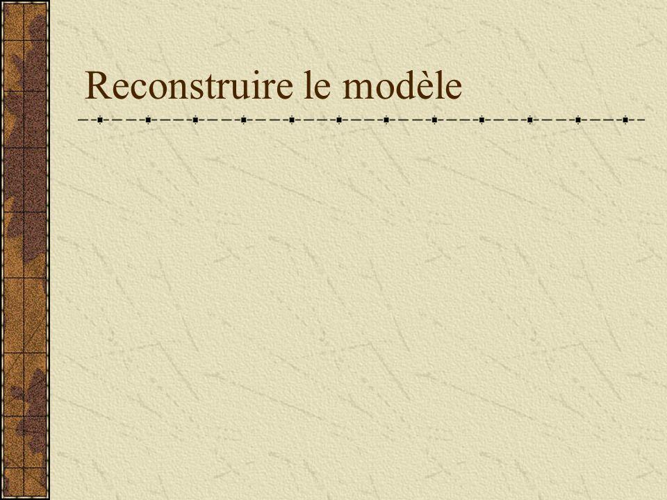 Reconstruire le modèle