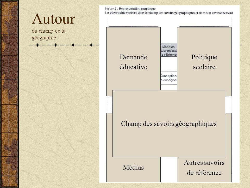 Autour du champ de la géographie Politique scolaire Autres savoirs de référence Médias Demande éducative Champ des savoirs géographiques