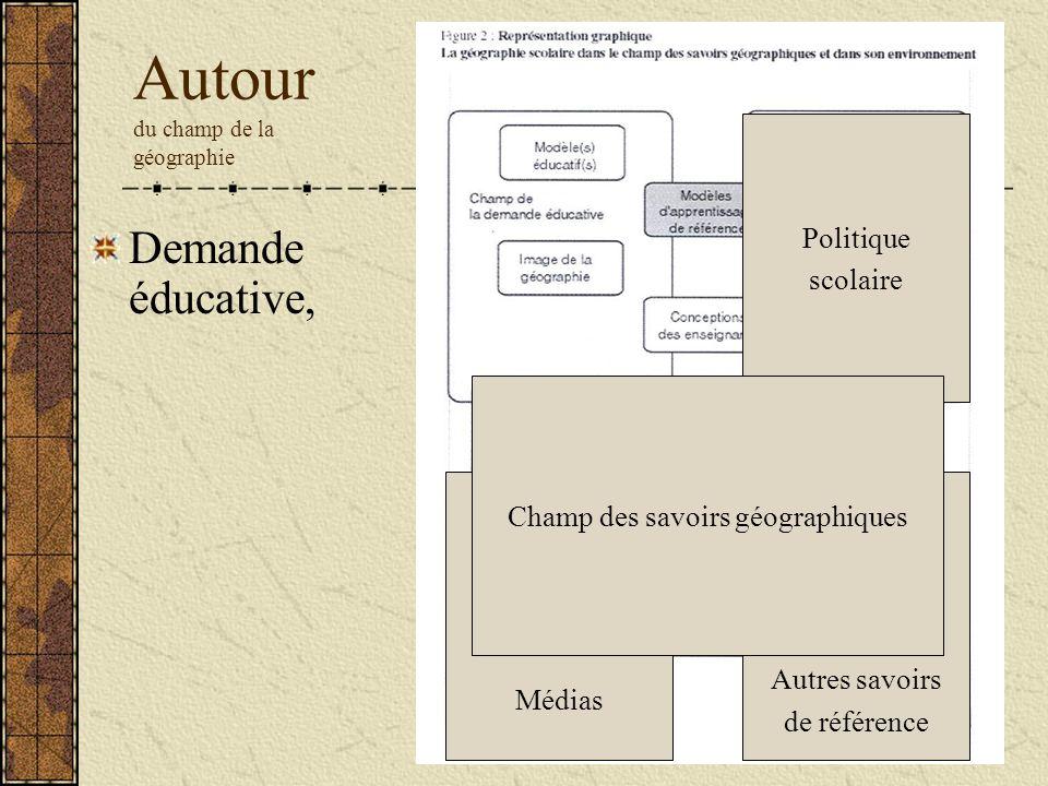 Autour du champ de la géographie Demande éducative, Politique scolaire Autres savoirs de référence Médias Champ des savoirs géographiques