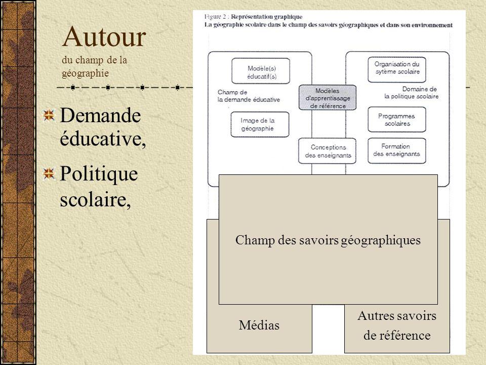 Autour du champ de la géographie Demande éducative, Autres savoirs de référence Médias Champ des savoirs géographiques Politique scolaire,