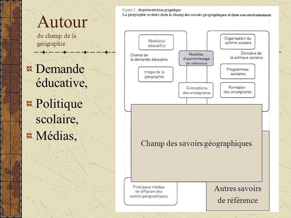 Autour du champ de la géographie Demande éducative, Autres savoirs de référence Champ des savoirs géographiques Politique scolaire, Médias,