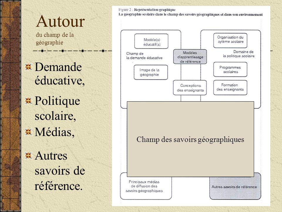 Autour du champ de la géographie Demande éducative, Champ des savoirs géographiques Politique scolaire, Médias, Autres savoirs de référence.
