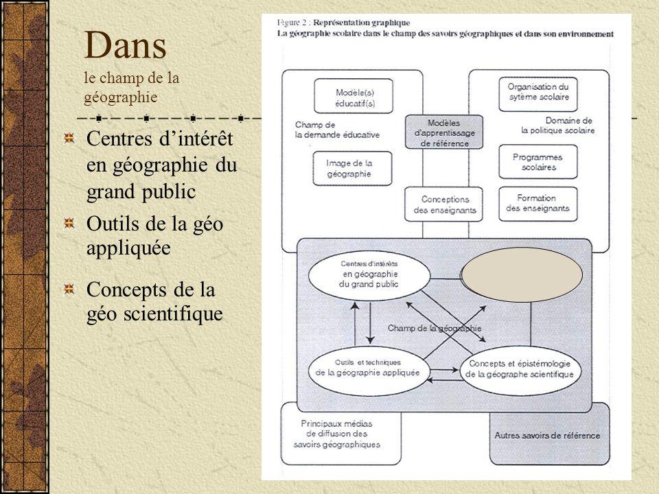 Dans le champ de la géographie Centres dintérêt en géographie du grand public Outils de la géo appliquée Concepts de la géo scientifique
