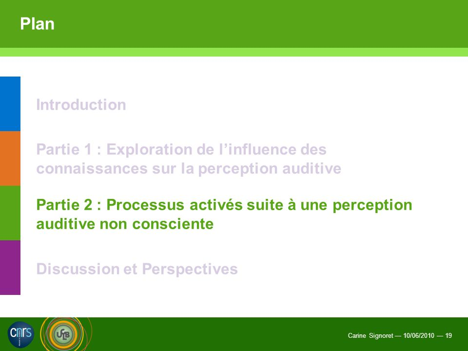 Carine Signoret 10/06/2010 19 Plan Introduction Partie 1 : Exploration de linfluence des connaissances sur la perception auditive Partie 2 : Processus activés suite à une perception auditive non consciente Discussion et Perspectives