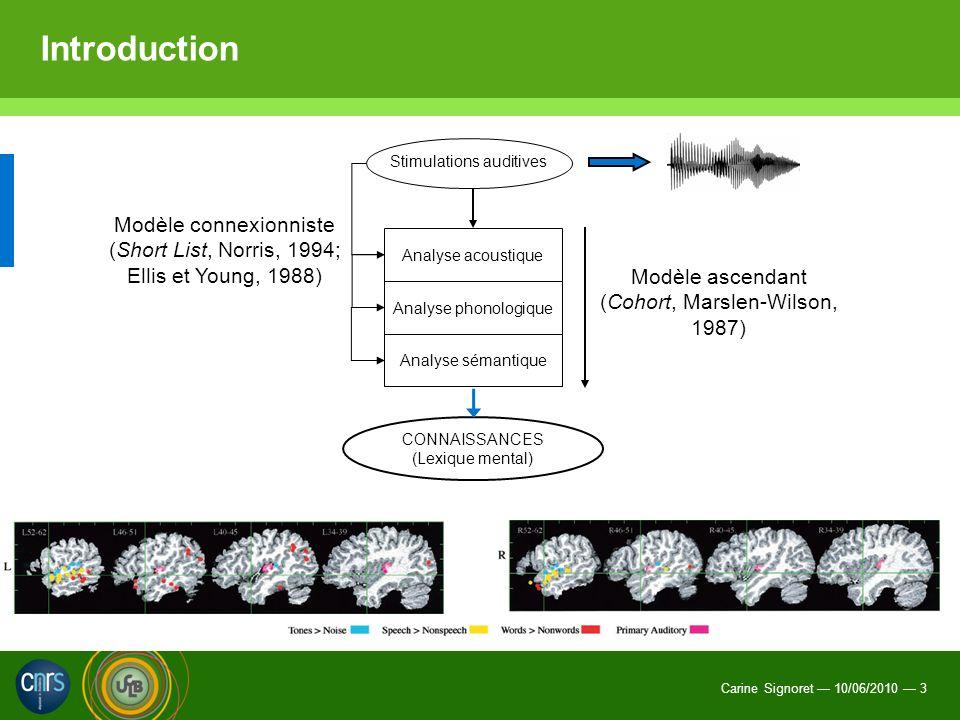 Carine Signoret 10/06/2010 4 Introduction (Pulvermüller et al., 1996) Latéralisation hémisphérique Analyse sémantique (Hauk et al., 2006) Diminution activité échec du traitement lexical