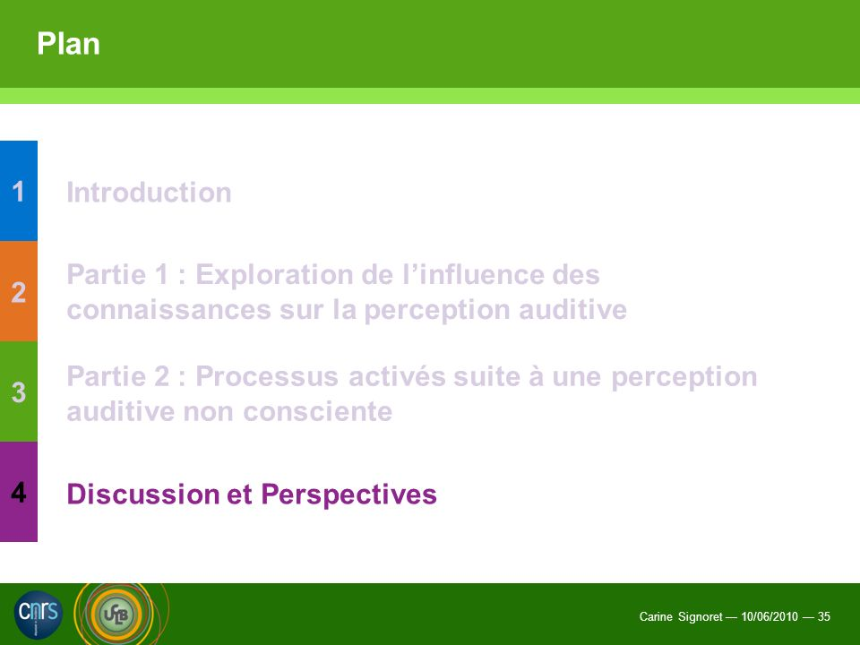 Carine Signoret 10/06/2010 35 Plan Introduction Partie 1 : Exploration de linfluence des connaissances sur la perception auditive Partie 2 : Processus activés suite à une perception auditive non consciente Discussion et Perspectives 1 2 3 4